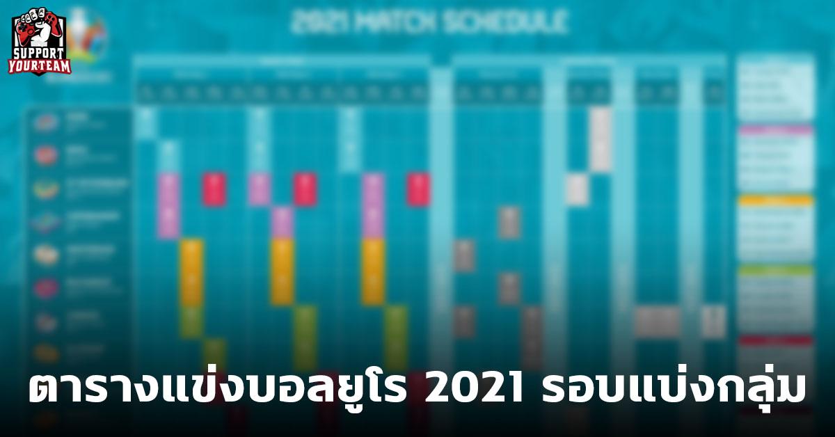 ยูโร 2020 / 2021 : ตารางแข่งรอบแบ่งกลุ่ม แบ่งตามวัน!